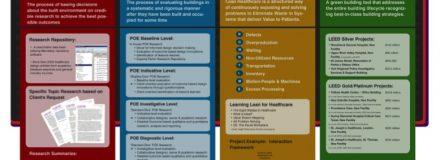 © Parkin Architects Ltd. | Evidence-Based Design (EBD) and Post Occupancy Evaluation (POE)